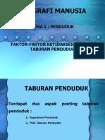 Faktor2 Ketidakseimbangan Taburan Penduduk