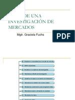 Investigacion de Mercados Resumen