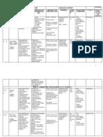 46857568-Rpt-Bahasa-Inggeris-Form-2-2011 121
