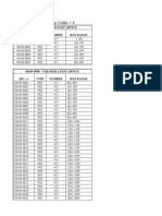 CFAY Post Office Zip Codes