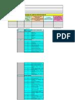 AFI IIF - Administración de la Función Informática