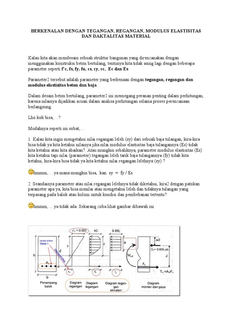 Tegangan regangan modulus elastisitas dan daktalitas material ccuart Images