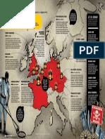 Info Europa Explosiva