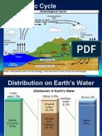 23045273 Hydrologic Cycle