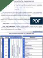 Iadc Roller Cone Classification