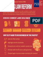 Business Law Reform by the Pacific Private Sector Development Initiative