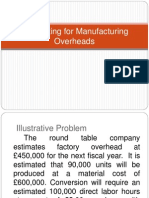 Accounting for Manufacturing Overheads