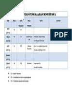 contoh RPM