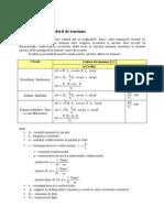 Curs PSEI - Formule