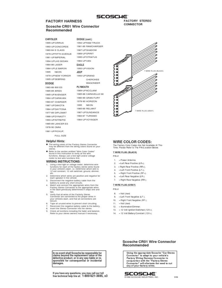 Factory Wiring Harness- Dodge Ram- Scosche | Dodge ... on factory piping, factory roof, factory painting, factory wheels, factory furnace, factory balls, factory equipment, factory air conditioning, factory construction, factory flooring, factory security, factory engines,