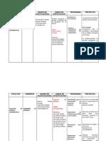 5. Lineas de investigación  FACCI, APROBADAS.. enero 31 del 2012.