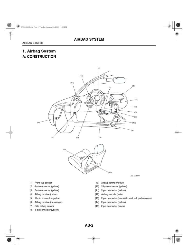 srs air bag system | airbag | vehicle industry, Wiring diagram