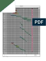 Time Schedule Civil Detail Project Expansion P7.01