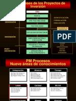 Ciclo y fases de los proyecto de inversion
