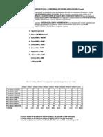JUEGO DE TRONOS ELECTORAL  (COMUNIDAD AUTÓNOMA ANDALUZA III) (3ª parte)