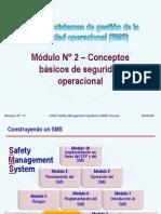 OACI SMS M02 – Conceptos (R13) 09 S)