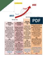Adviento B PDF