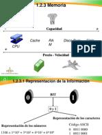 Sistemas de Numeracion 1.1
