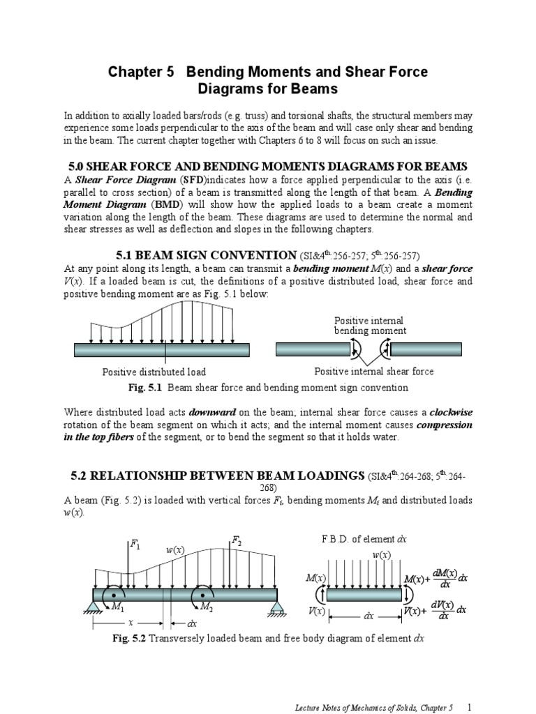 Xml Bending Beam Structure Moment Diagram Distributed Load An Uniform Shear