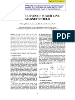 LEVEL CURVES OF POWER LINE MAGNETIC FIELD