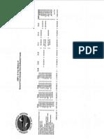 General Fund Sweeps of Dedicated DEP Funds