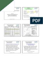 PFAula6Microeconomia