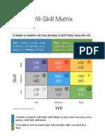 Wali's Will Skill Matrix