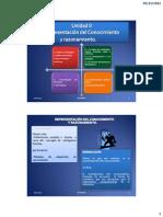 iaunidadiisem22012-130213012345-phpapp01