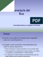 Jeraquia Del Bus