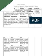 Matriz de Consistencia Percepcion de La Motivacion y Rendimiento Academico