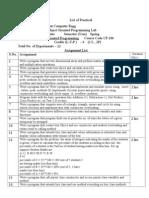 List of Practicals OOP