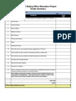 Appendix a - BIDDERS - Bill of Quantity & Summary - DATE