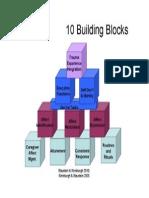 visual image of blocks