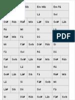 tabela de tranposição tonalidades