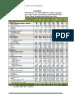 Profil Lapangan Usaha Perikanan Provinsi DKI Jakarta (Lampiran 4-7).docx