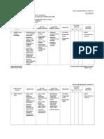 1 Silabus Dasar Kompetensi Kejuruan TAV 2010 (1).doc