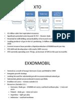 ExxonMobil & XTO Intro