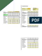 HSDPA Link Budget