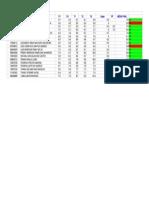 Grafos 2012.2 Notas