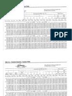 Constantes de Rigidez y Distribucion de Vigas No Prismaticas