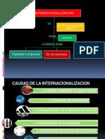 Internacionalizacion Final.2
