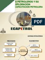 Sistemas petroliferos