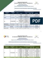 listado de empresas fabricantes de carroceras autorizadas ant 18-06-13