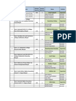 Copy of Candidate List