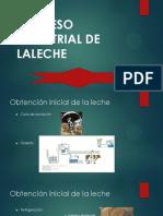 Proceso Industrial de La Leche