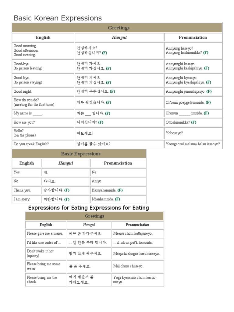 Basic korean expressions 1536246192v1 m4hsunfo