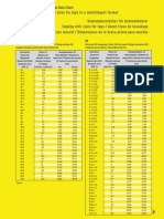 standard metric thread