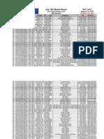 7 18 2013 Market Report