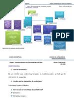 Cuadro Conceptual Generalidades Del Enfoque de Sistemas