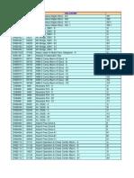 Sector List